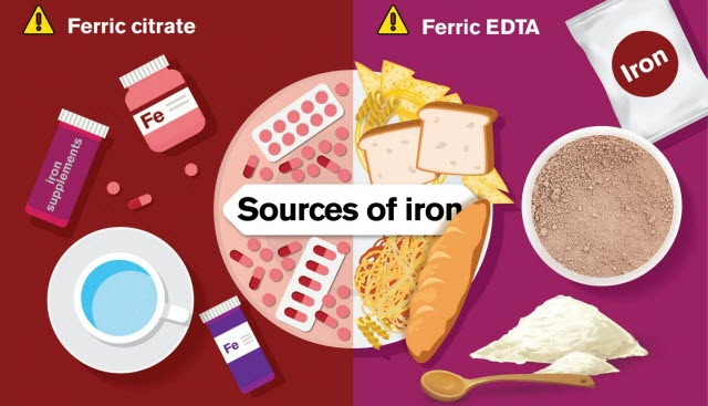 Ferric Citrate and Ferric EDTA
