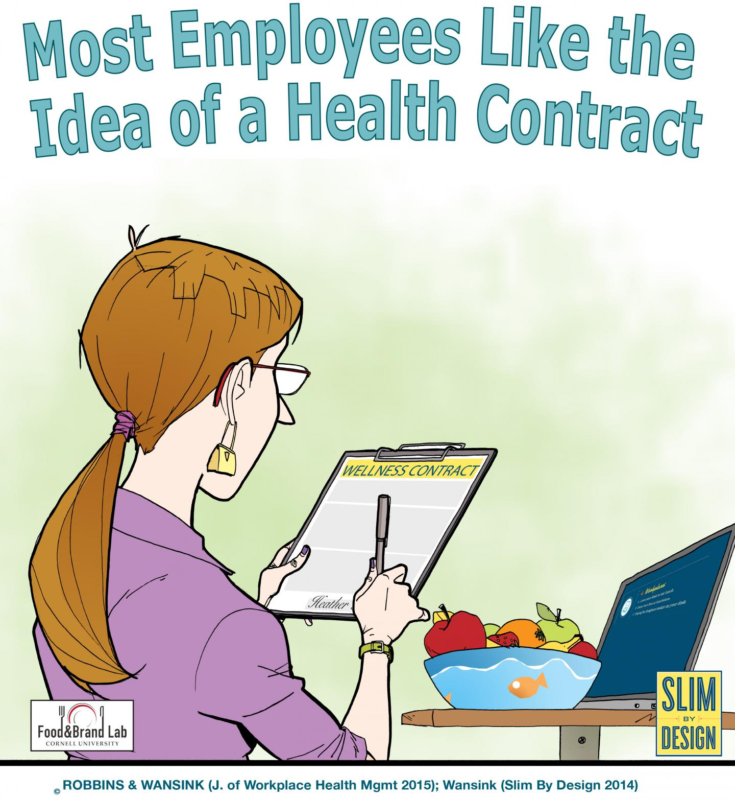 Employee Health Codes of Conduct (IMAGE)