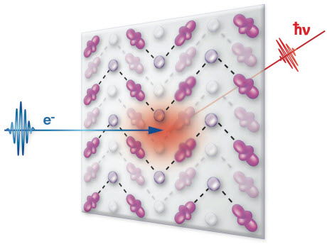 Imaging atomic-scale electron-lattice interaction