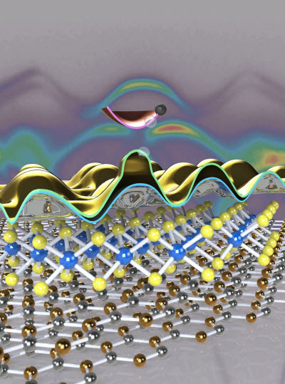 X-Ray Experiments Suggest High Tunability of 2-D Material