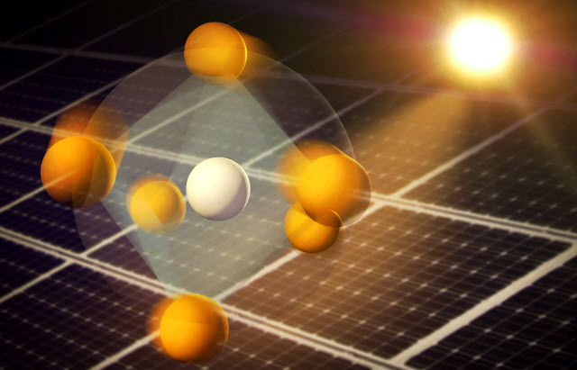 atoms in perovskites