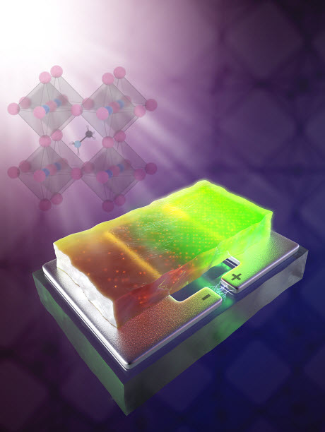 how ion migration in a hybrid perovskite crystal affects solar cell performance