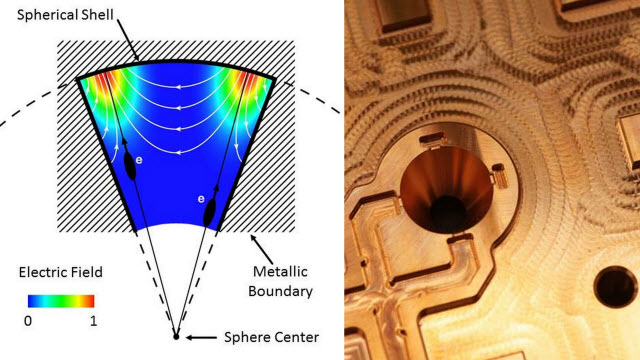 new source of millimeter waves