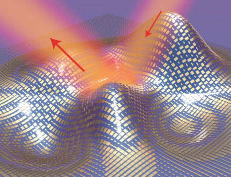 Berkeley Lab Researchers Create Ultrathin Invisibility Cloak