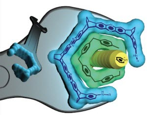 "A blue wrench (of molecules) to adjust a green bolt (a pillarene ring) that binds a yellow chemical ""guest"""