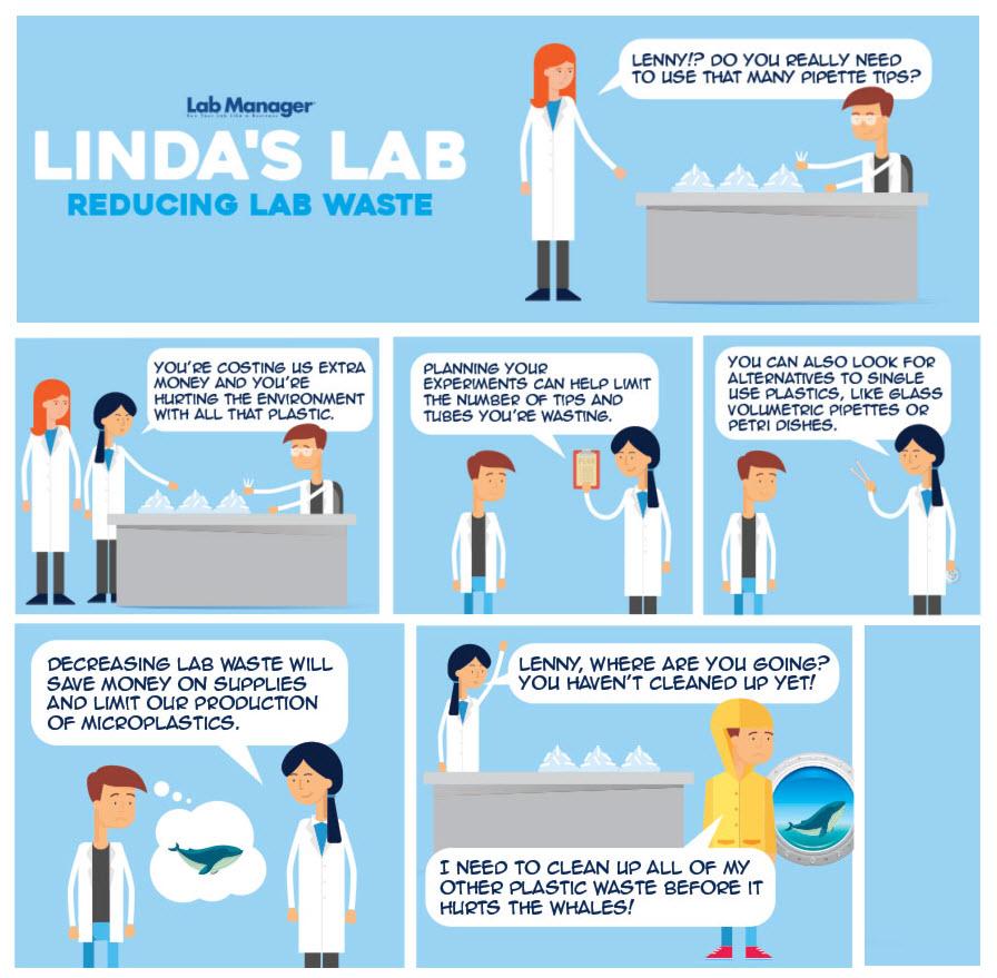 Linda's Lab: Reducing Lab Waste | Lab Manager