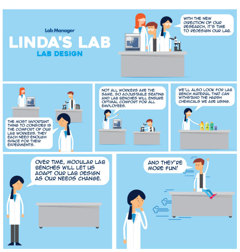 Linda's Lab: Lab Design   Lab Manager