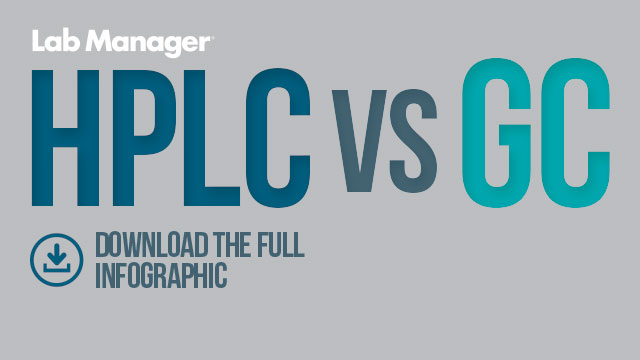 HPLC vs. GC infographic